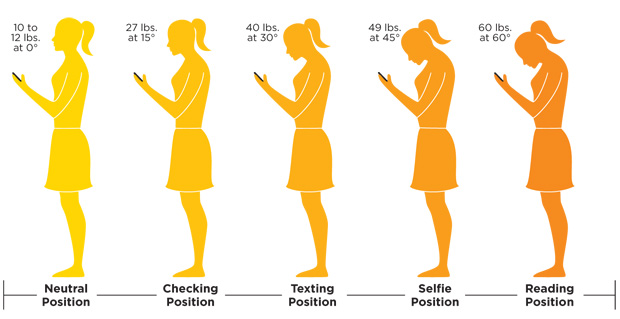 3 Dumb Things We Do With Smartphones - Article from the March 2015 Issue of Good Housekeeping